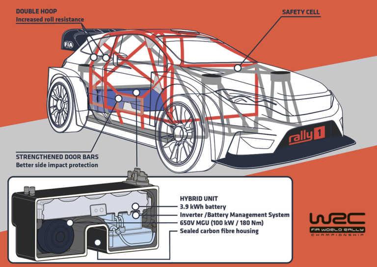 WRC hybrid car