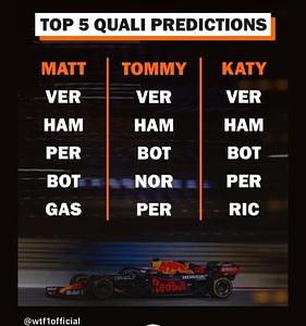 F1 Bahrain qualifying by wtf1.com