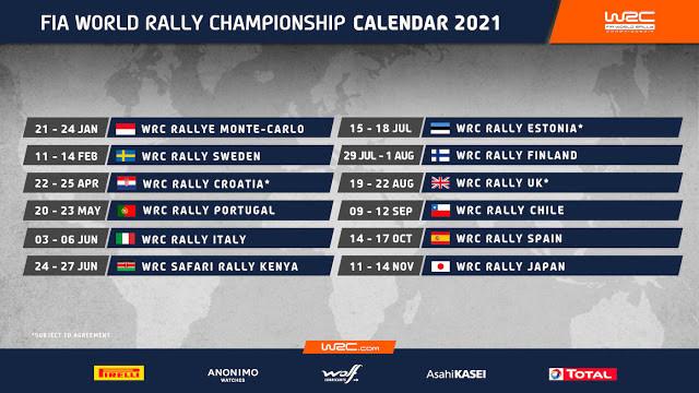 WRC 2021 Calendar changes