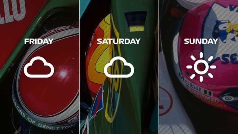 F1 Portugal GP 2021 weather forecast by f1.com